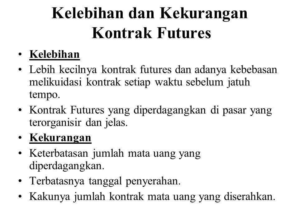 Kelebihan dan Kekurangan Kontrak Futures •Kelebihan •Lebih kecilnya kontrak futures dan adanya kebebasan melikuidasi kontrak setiap waktu sebelum jatu