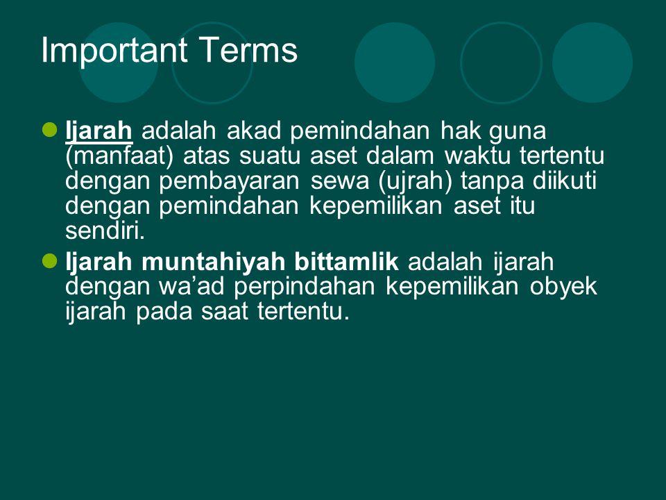 Important Terms  Ijarah adalah akad pemindahan hak guna (manfaat) atas suatu aset dalam waktu tertentu dengan pembayaran sewa (ujrah) tanpa diikuti d