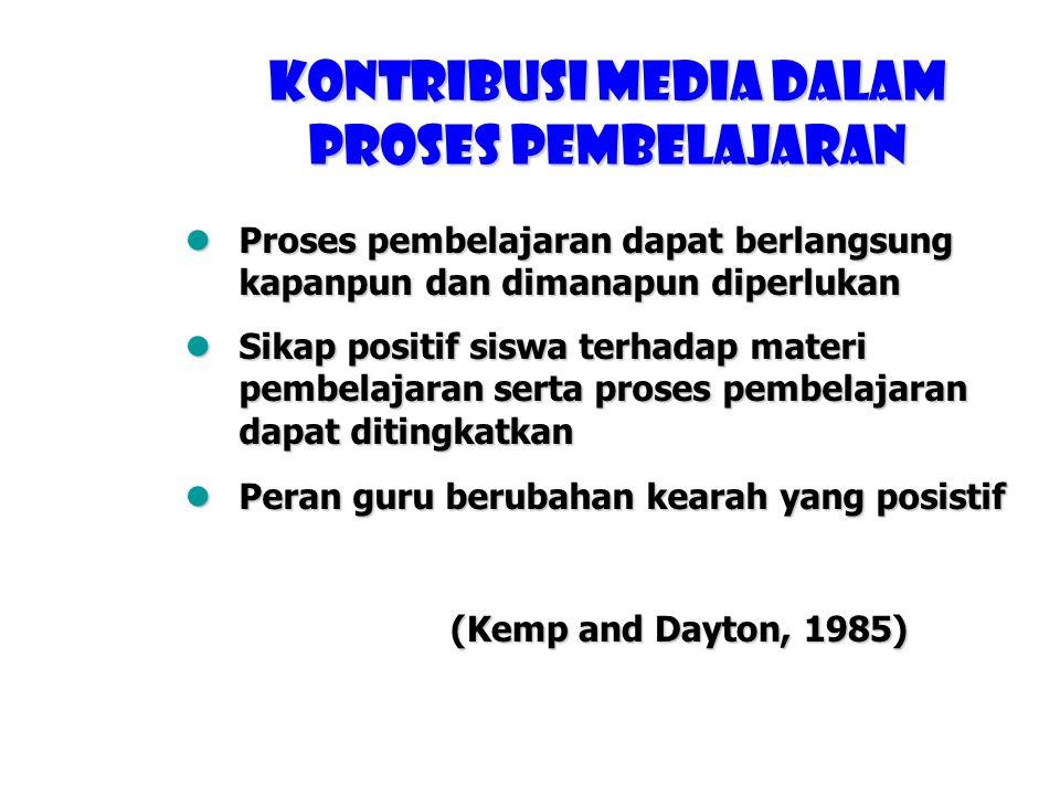 Kontribusi media dalam proses pembelajaran  Sikap positif siswa terhadap materi pembelajaran serta proses pembelajaran dapat ditingkatkan  Proses pembelajaran dapat berlangsung kapanpun dan dimanapun diperlukan  Peran guru berubahan kearah yang posistif (Kemp and Dayton, 1985)