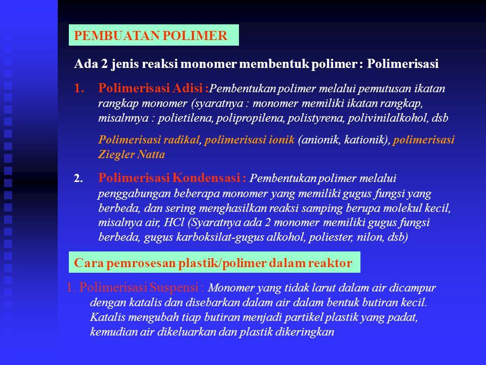 PEMBUATAN POLIMER Ada 2 jenis reaksi monomer membentuk polimer : Polimerisasi 1.Polimerisasi Adisi : Pembentukan polimer melalui pemutusan ikatan rang