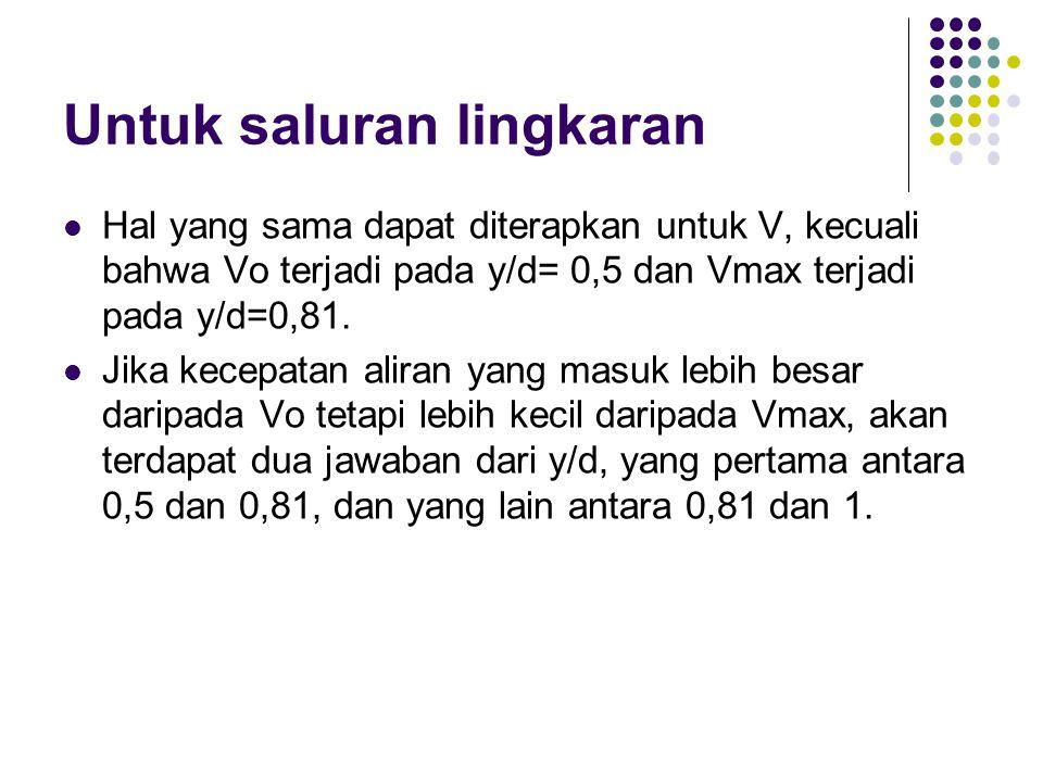  Hal yang sama dapat diterapkan untuk V, kecuali bahwa Vo terjadi pada y/d= 0,5 dan Vmax terjadi pada y/d=0,81.  Jika kecepatan aliran yang masuk le