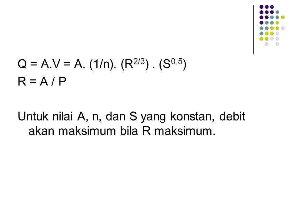 Q = A.V = A. (1/n). (R 2/3 ). (S 0,5 ) R = A / P Untuk nilai A, n, dan S yang konstan, debit akan maksimum bila R maksimum.