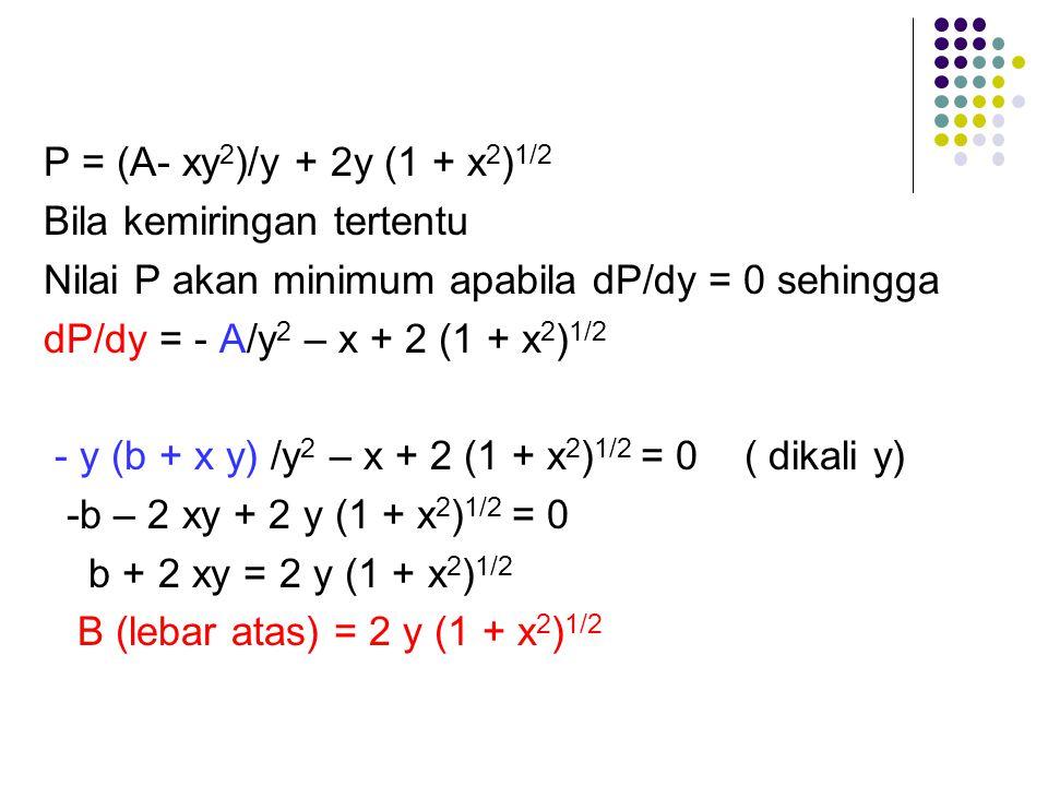 Bila kemiringan tertentu Nilai P akan minimum apabila dP/dy = 0 sehingga dP/dy = - A/y 2 – x + 2 (1 + x 2 ) 1/2 - y (b + x y) /y 2 – x + 2 (1 + x 2 )