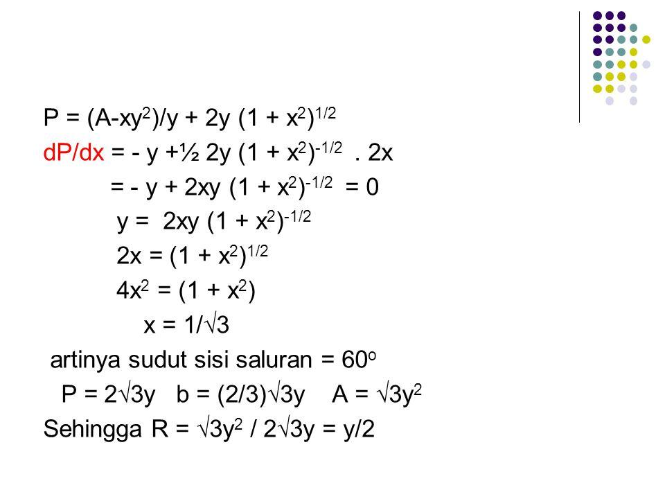 dP/dx = - y +½ 2y (1 + x 2 ) -1/2. 2x = - y + 2xy (1 + x 2 ) -1/2 = 0 y = 2xy (1 + x 2 ) -1/2 2x = (1 + x 2 ) 1/2 4x 2 = (1 + x 2 ) x = 1/  3 artinya