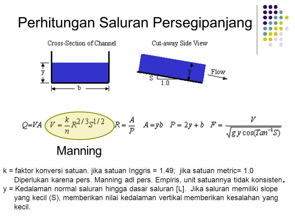Manning k = faktor konversi satuan. jika satuan Inggris = 1.49; jika satuan metric= 1.0 Diperlukan karena pers. Manning adl pers. Empiris, unit satuan