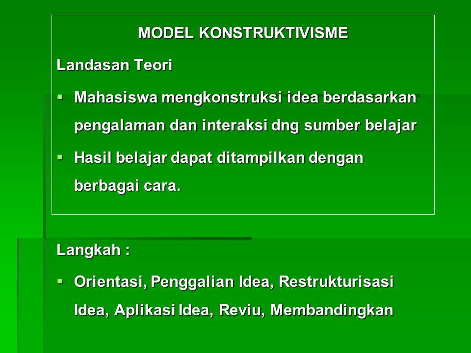 MODEL KONSTRUKTIVISME Landasan Teori  Mahasiswa mengkonstruksi idea berdasarkan pengalaman dan interaksi dng sumber belajar  Hasil belajar dapat dit