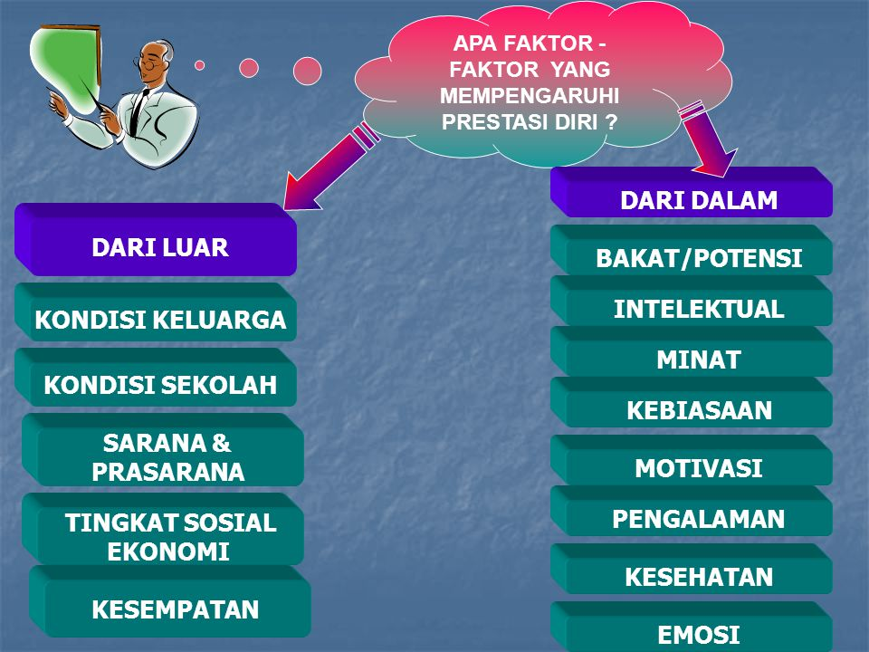 Prestasi Lain yang diraih Pelajar Indonesia di tingkat Internasional : Peringkat Pertama Olimpiade Fisika Internasional ke-37 Tahun 2006.