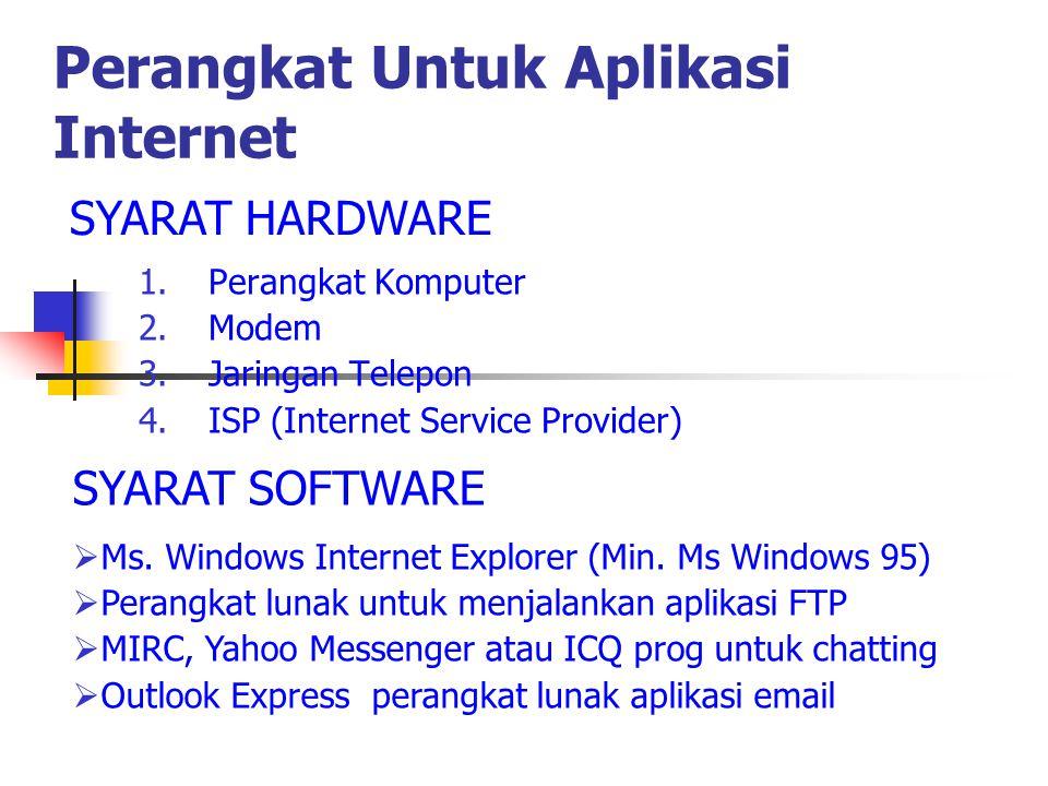 Perangkat Untuk Aplikasi Internet 1.Perangkat Komputer 2.Modem 3.Jaringan Telepon 4.ISP (Internet Service Provider) SYARAT HARDWARE SYARAT SOFTWARE 