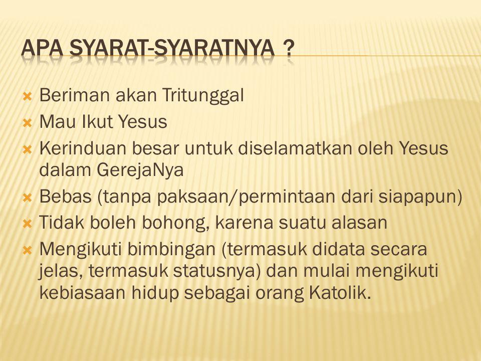 1.Liturgi inisiasi dengan 3 tahap : a.