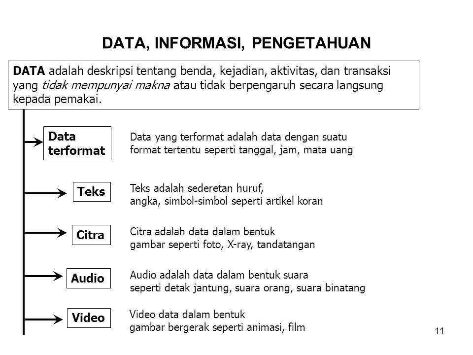 11 DATA, INFORMASI, PENGETAHUAN DATA adalah deskripsi tentang benda, kejadian, aktivitas, dan transaksi yang tidak mempunyai makna atau tidak berpenga