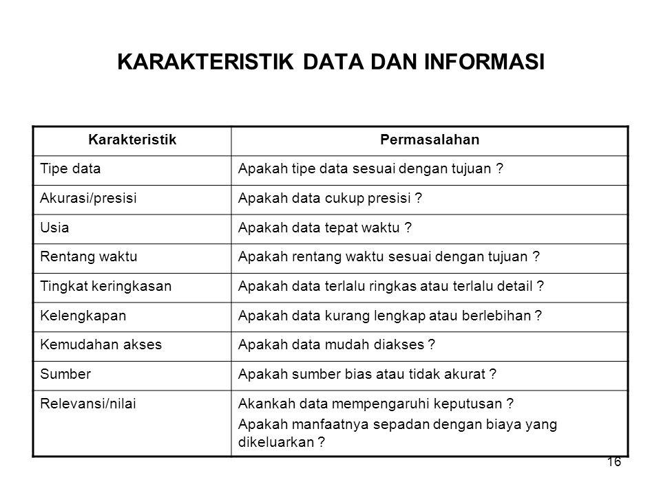 16 KARAKTERISTIK DATA DAN INFORMASI KarakteristikPermasalahan Tipe dataApakah tipe data sesuai dengan tujuan ? Akurasi/presisiApakah data cukup presis