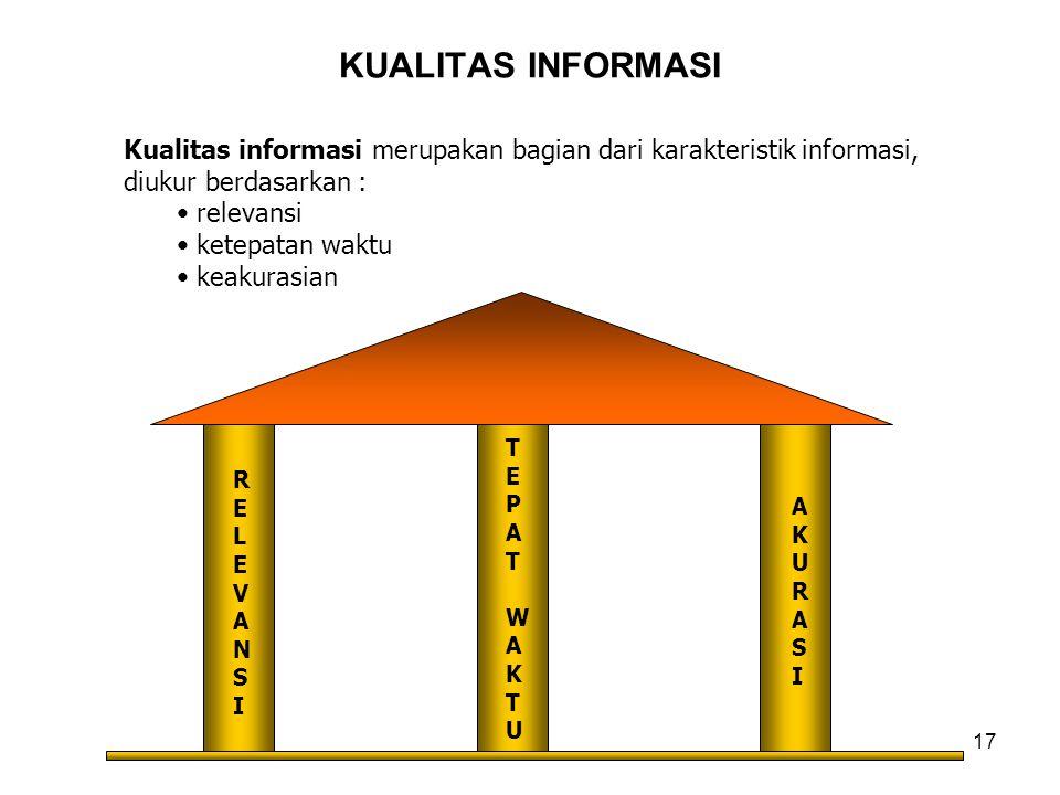 17 KUALITAS INFORMASI Kualitas informasi merupakan bagian dari karakteristik informasi, diukur berdasarkan : • relevansi • ketepatan waktu • keakurasi