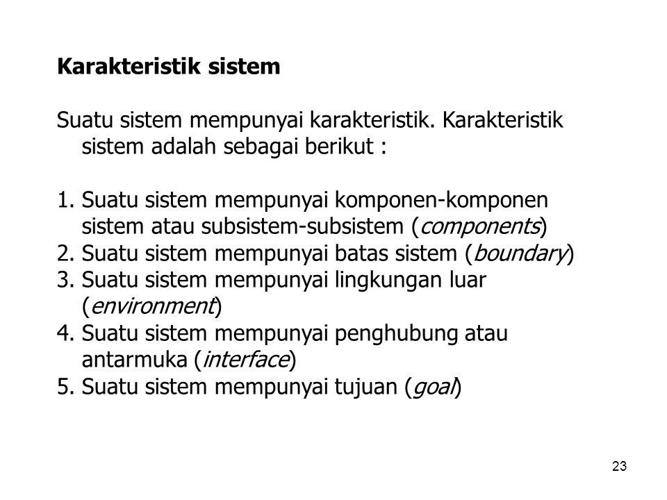23 Karakteristik sistem Suatu sistem mempunyai karakteristik. Karakteristik sistem adalah sebagai berikut : 1.Suatu sistem mempunyai komponen-komponen