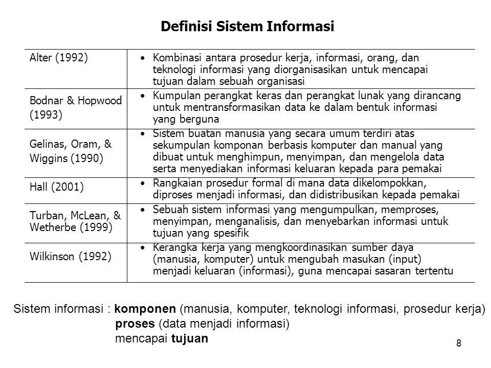 8 Definisi Sistem Informasi Alter (1992) Bodnar & Hopwood (1993) Gelinas, Oram, & Wiggins (1990) Hall (2001) Turban, McLean, & Wetherbe (1999) Wilkins