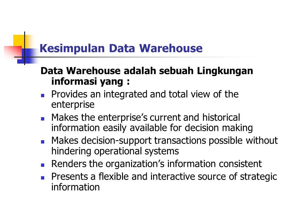 Kesimpulan Data Warehouse Data Warehouse adalah sebuah Lingkungan informasi yang :  Provides an integrated and total view of the enterprise  Makes t