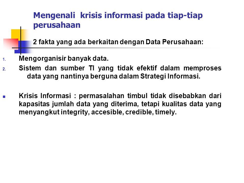 Mengenali krisis informasi pada tiap-tiap perusahaan 2 fakta yang ada berkaitan dengan Data Perusahaan: 1. Mengorganisir banyak data. 2. Sistem dan su