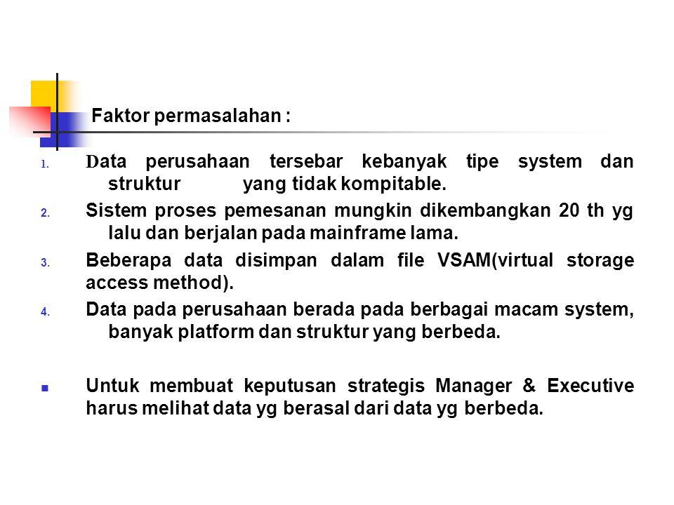 Faktor permasalahan : 1. D ata perusahaan tersebar kebanyak tipe system dan struktur yang tidak kompitable. 2. Sistem proses pemesanan mungkin dikemba