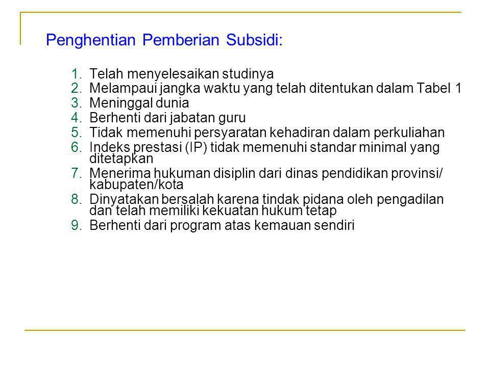 Penghentian Pemberian Subsidi: 1.Telah menyelesaikan studinya 2.Melampaui jangka waktu yang telah ditentukan dalam Tabel 1 3.Meninggal dunia 4.Berhent