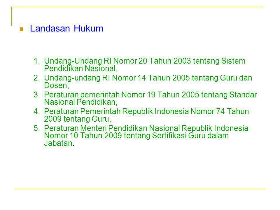  Landasan Hukum 1.Undang-Undang RI Nomor 20 Tahun 2003 tentang Sistem Pendidikan Nasional, 2.Undang-undang RI Nomor 14 Tahun 2005 tentang Guru dan Do