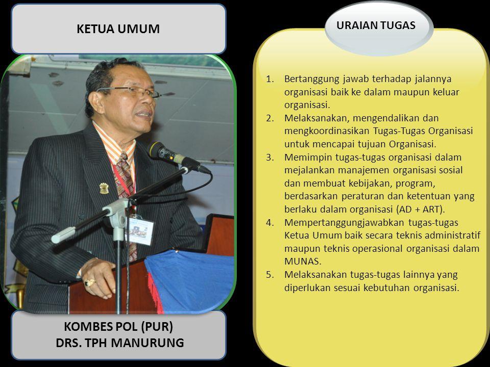 URAIAN TUGAS DEPARTEMEN INVESTASI KETUA: EDWARD MANURUNG, SE, MBA (JAKARTA) SEKRETARIS : PROF.