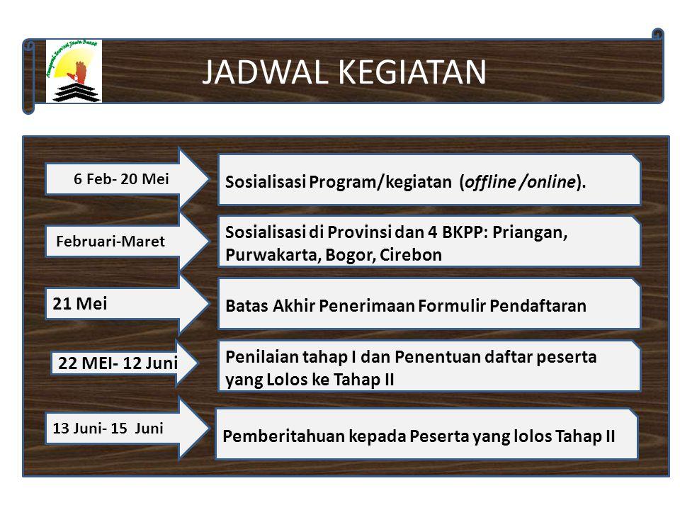 JADWAL KEGIATAN 6 Feb- 20 Mei Sosialisasi Program/kegiatan (offline /online).