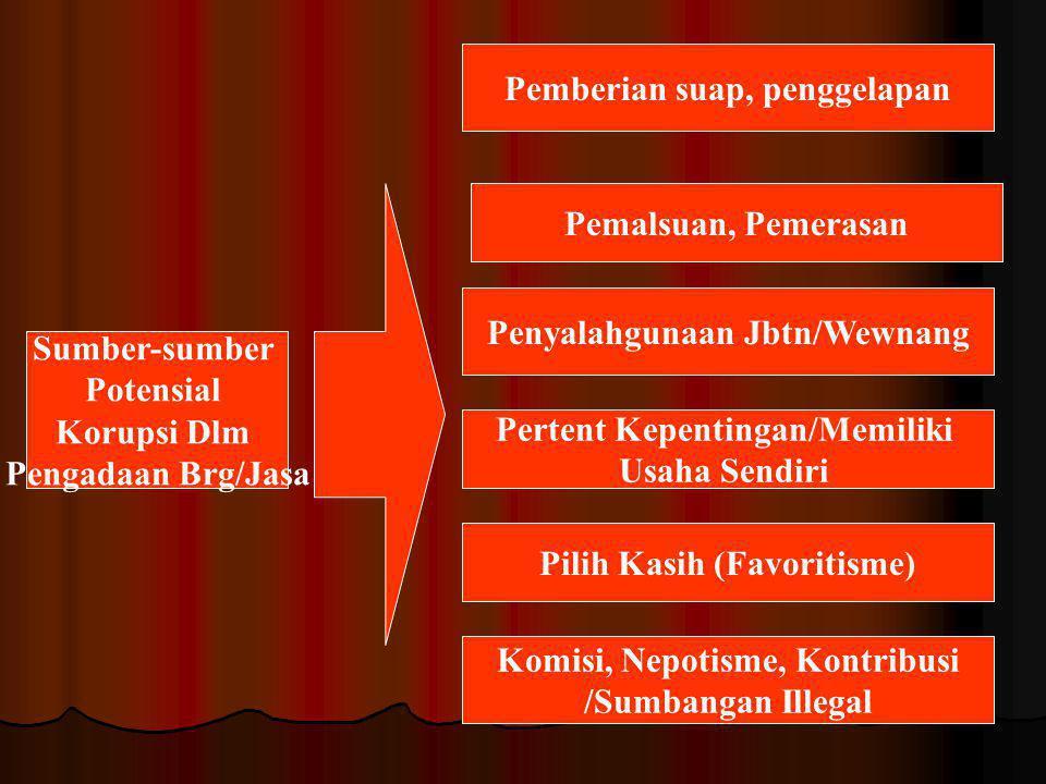 Tipe-tipe Perbuatan Korupsi 1.PENYUAPAN 2. PEMERASAN 3. NEPOTISME 4. PENGGELAPAN