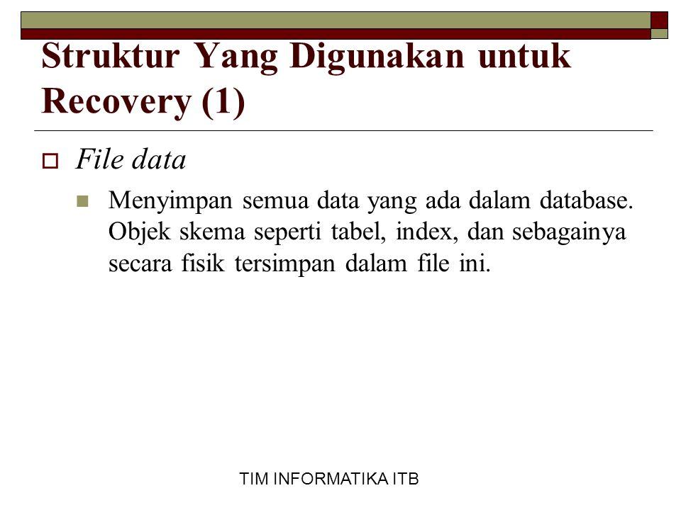TIM INFORMATIKA ITB Struktur Yang Digunakan untuk Recovery (2)  File Control  Menyimpan struktur fisik dari database seperti nama database, nama dan lokasi file data dalam redo log dan sebagainya.