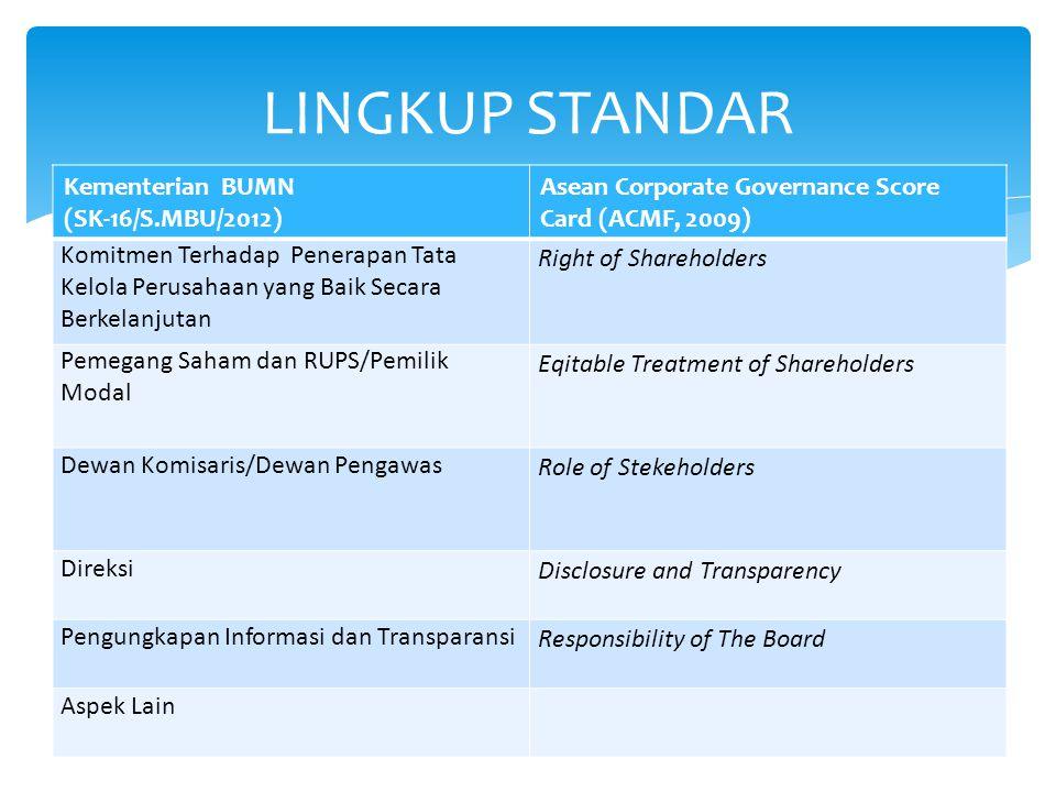 Kementerian BUMN (SK-16/S.MBU/2012) Asean Corporate Governance Score Card (ACMF, 2009) Komitmen Terhadap Penerapan Tata Kelola Perusahaan yang Baik Se