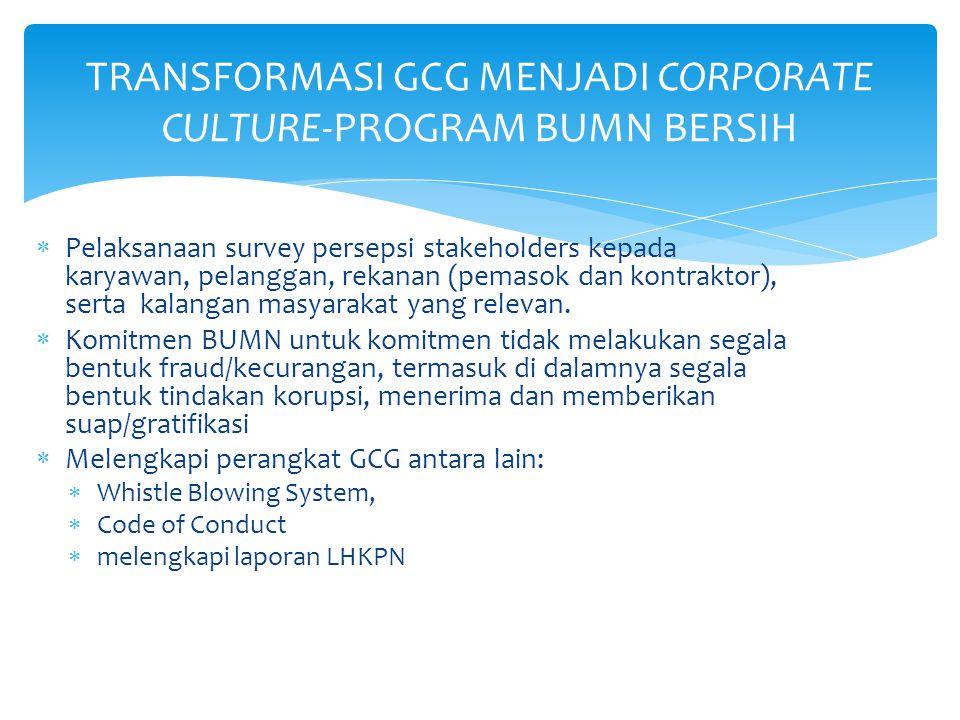  Pelaksanaan survey persepsi stakeholders kepada karyawan, pelanggan, rekanan (pemasok dan kontraktor), serta kalangan masyarakat yang relevan.  Kom