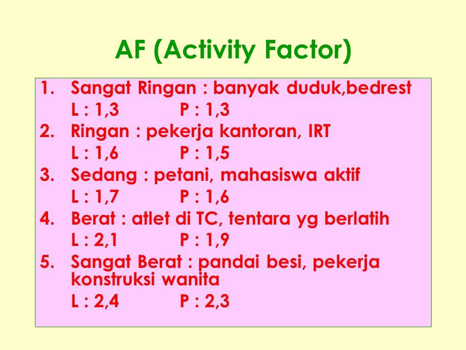 AF (Activity Factor) 1.Sangat Ringan : banyak duduk,bedrest L : 1,3 P : 1,3 2. Ringan : pekerja kantoran, IRT L : 1,6P : 1,5 3.Sedang : petani, mahasi