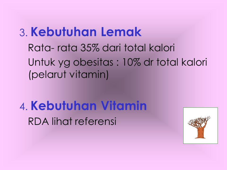 3. Kebutuhan Lemak Rata- rata 35% dari total kalori Untuk yg obesitas : 10% dr total kalori (pelarut vitamin) 4. Kebutuhan Vitamin RDA lihat referensi