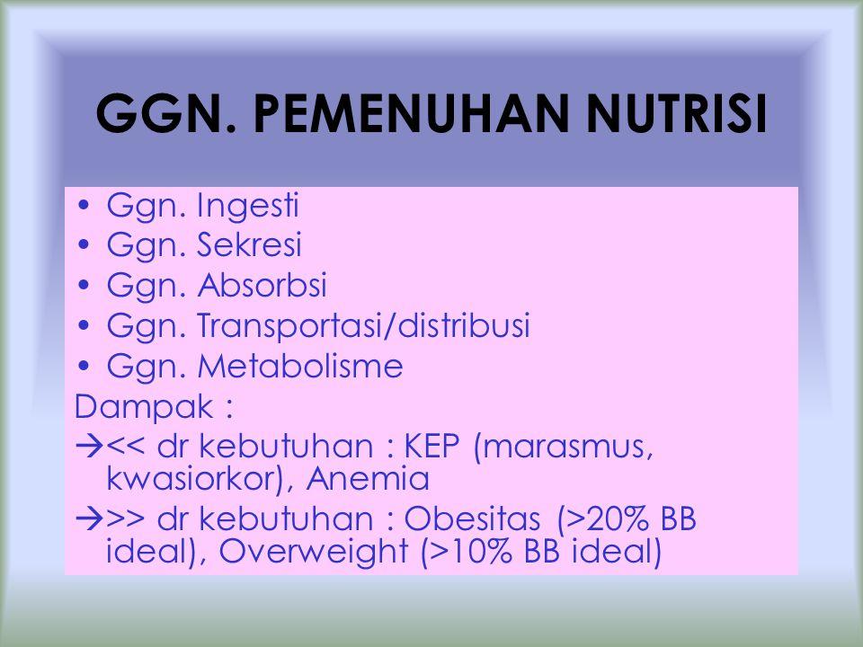 GGN. PEMENUHAN NUTRISI •Ggn. Ingesti •Ggn. Sekresi •Ggn. Absorbsi •Ggn. Transportasi/distribusi •Ggn. Metabolisme Dampak :  << dr kebutuhan : KEP (ma