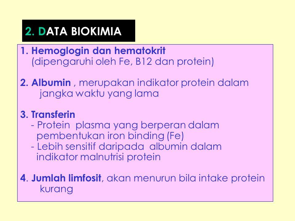 1.Hemoglogin dan hematokrit (dipengaruhi oleh Fe, B12 dan protein) 2.