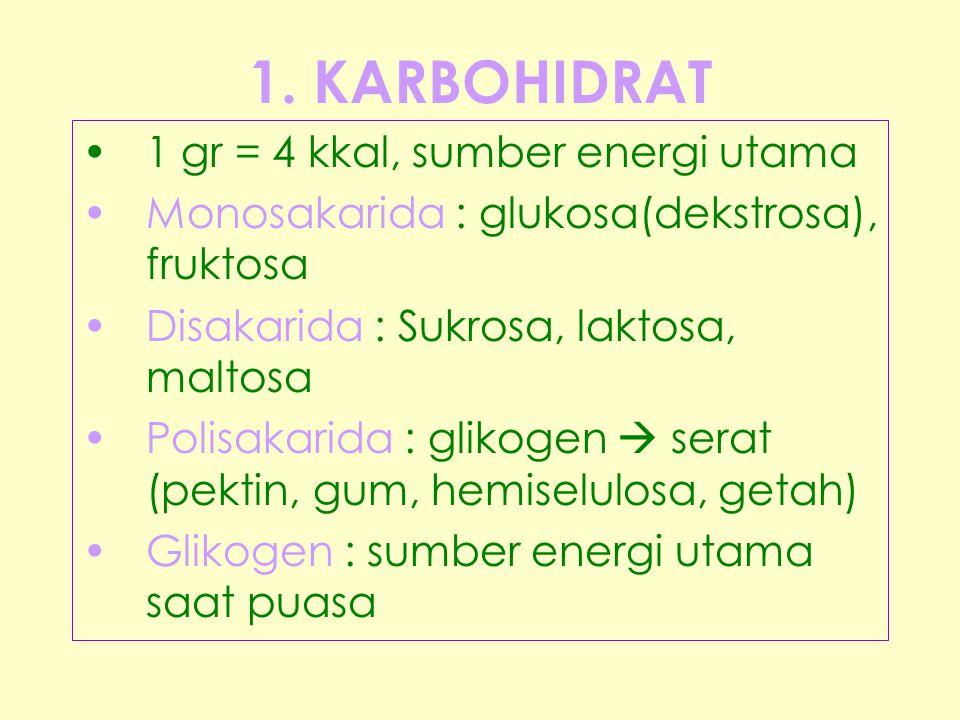 •Metabolisme KH : a.Glikogenolisis : glikogen  glukosa, CO2, dan H2O b.Glikogenesis : glukosa  glikogen c.Glukoneogenesis : as.amino + gliserol  glukosa •Asupan : 45-50% dr total kalori •BEE (Basal Expenditure Energy) P : 655 + (9,6 x BB dlm kg) + (1,7 x TB dlm cm) – (4,7 x umur dlm tahun) L : 66 + (13,7 x BB dlm kg) + (5 x TB dlm cm) – (6,8 x umur dlm tahun)