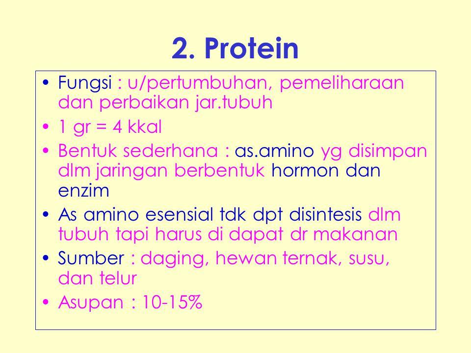 2. Protein •Fungsi : u/pertumbuhan, pemeliharaan dan perbaikan jar.tubuh •1 gr = 4 kkal •Bentuk sederhana : as.amino yg disimpan dlm jaringan berbentu