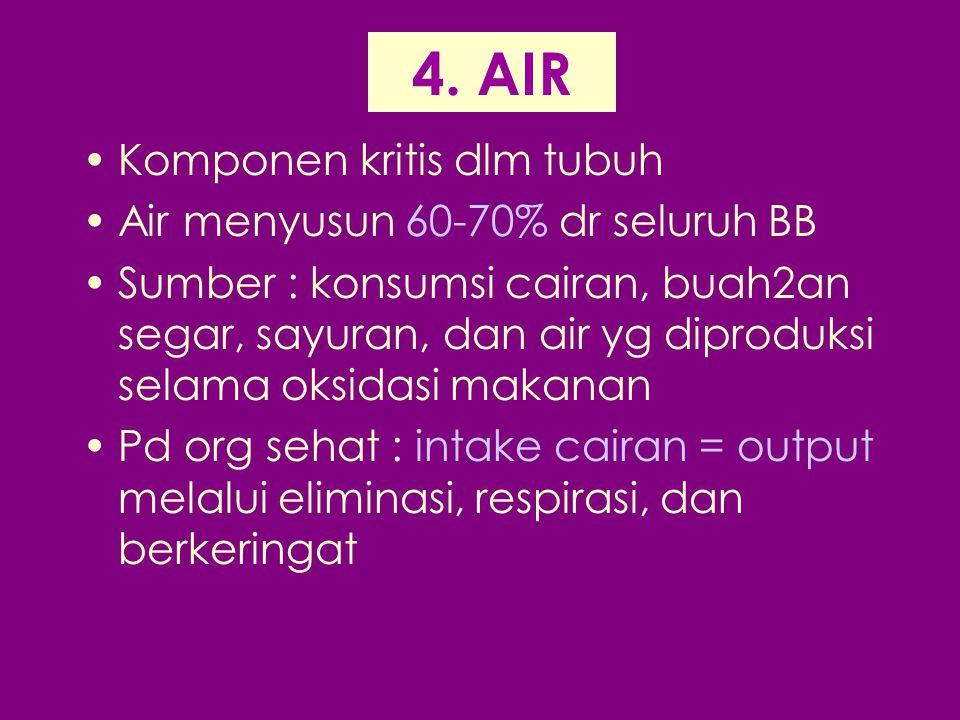 4. AIR •Komponen kritis dlm tubuh •Air menyusun 60-70% dr seluruh BB •Sumber : konsumsi cairan, buah2an segar, sayuran, dan air yg diproduksi selama o
