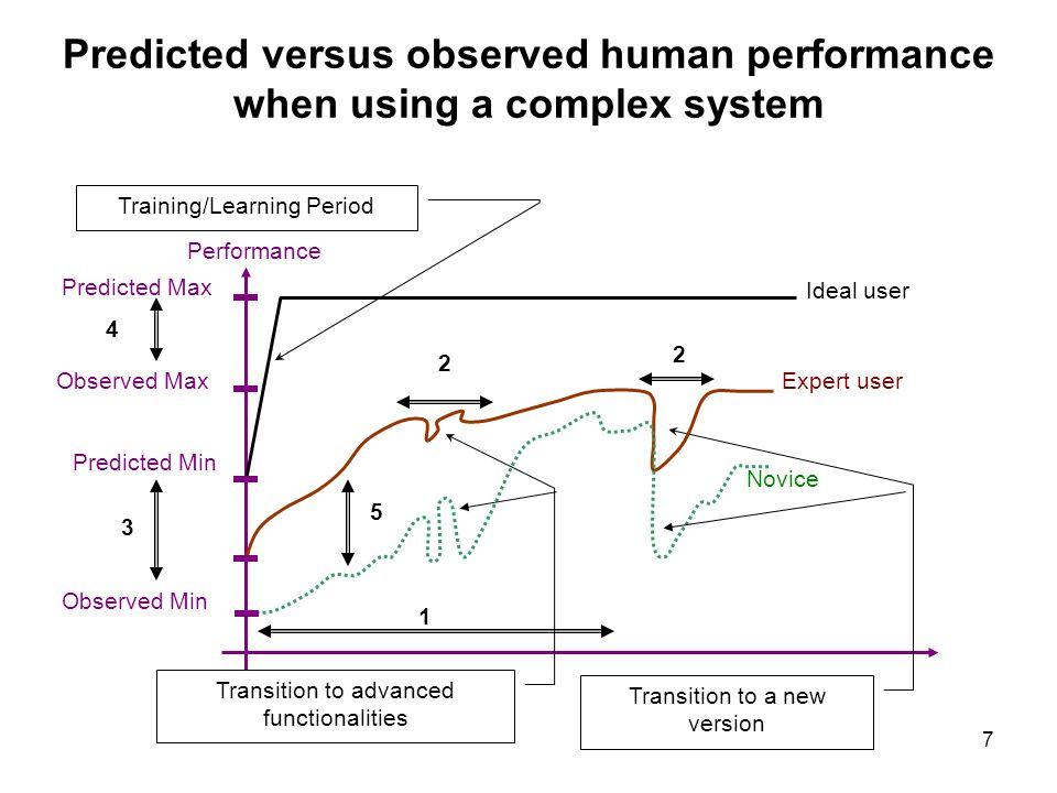 Tantangan dlm perancangan sistem pendukung dan dokumentasi pengguna 8  Meminimalkan periode pelatihan awal.