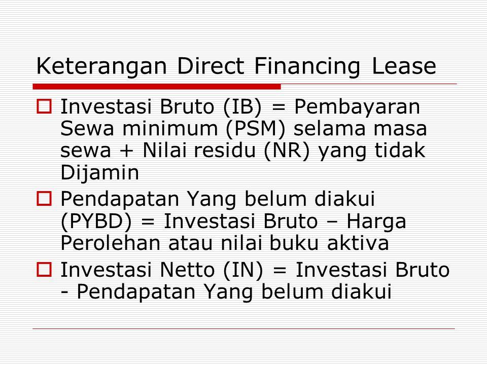 Keterangan Direct Financing Lease  Investasi Bruto (IB) = Pembayaran Sewa minimum (PSM) selama masa sewa + Nilai residu (NR) yang tidak Dijamin  Pen