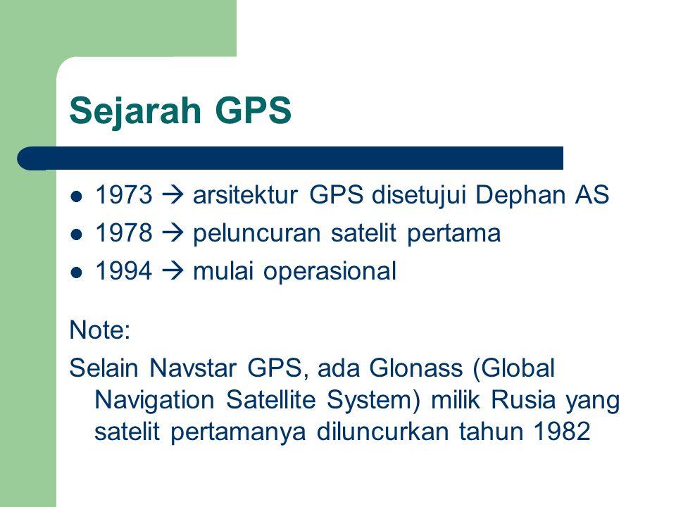Sejarah GPS  1973  arsitektur GPS disetujui Dephan AS  1978  peluncuran satelit pertama  1994  mulai operasional Note: Selain Navstar GPS, ada Glonass (Global Navigation Satellite System) milik Rusia yang satelit pertamanya diluncurkan tahun 1982