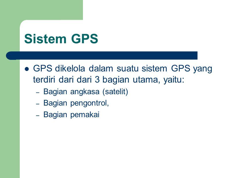 Sistem GPS  GPS dikelola dalam suatu sistem GPS yang terdiri dari dari 3 bagian utama, yaitu: – Bagian angkasa (satelit) – Bagian pengontrol, – Bagian pemakai