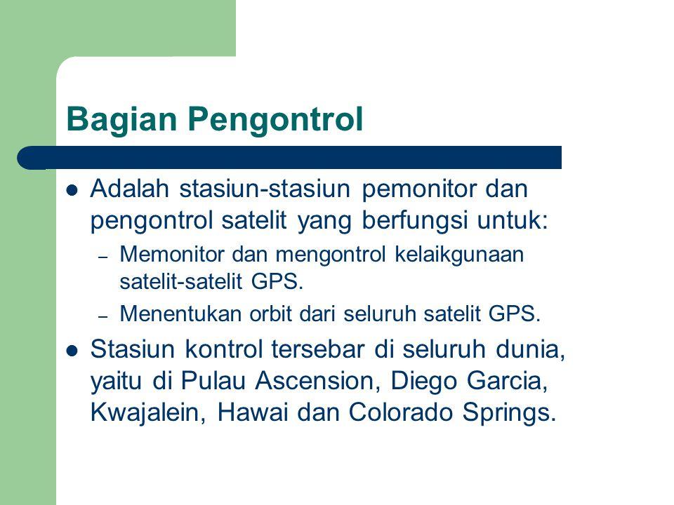 Bagian Pengontrol  Adalah stasiun-stasiun pemonitor dan pengontrol satelit yang berfungsi untuk: – Memonitor dan mengontrol kelaikgunaan satelit-satelit GPS.