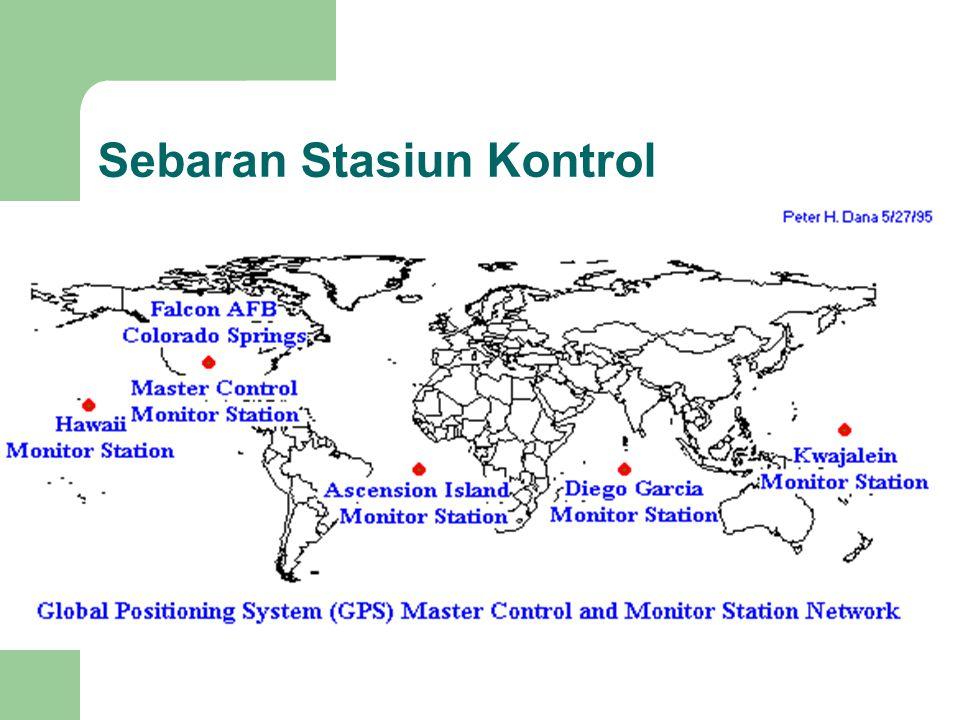 Sebaran Stasiun Kontrol