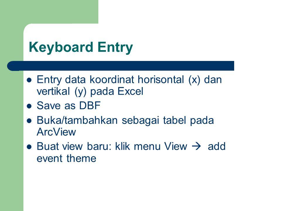 Keyboard Entry  Entry data koordinat horisontal (x) dan vertikal (y) pada Excel  Save as DBF  Buka/tambahkan sebagai tabel pada ArcView  Buat view baru: klik menu View  add event theme