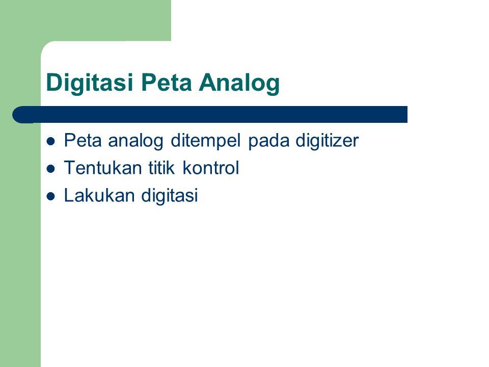 Digitasi Peta Analog  Peta analog ditempel pada digitizer  Tentukan titik kontrol  Lakukan digitasi