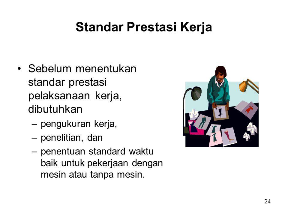 24 Standar Prestasi Kerja •Sebelum menentukan standar prestasi pelaksanaan kerja, dibutuhkan –pengukuran kerja, –penelitian, dan –penentuan standard w