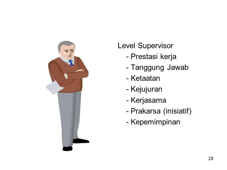 29 Level Supervisor - Prestasi kerja - Tanggung Jawab - Ketaatan - Kejujuran - Kerjasama - Prakarsa (inisiatif) - Kepemimpinan
