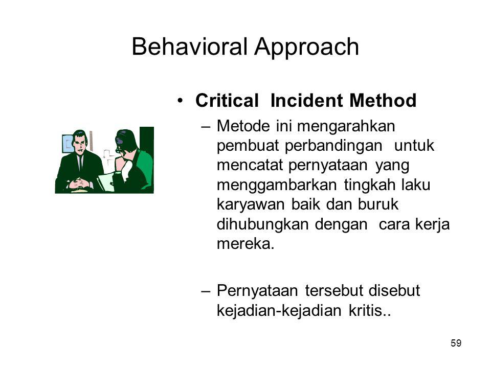 59 Behavioral Approach •Critical Incident Method –Metode ini mengarahkan pembuat perbandingan untuk mencatat pernyataan yang menggambarkan tingkah lak