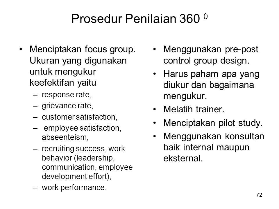 72 Prosedur Penilaian 360 0 •Menciptakan focus group. Ukuran yang digunakan untuk mengukur keefektifan yaitu –response rate, –grievance rate, –custome