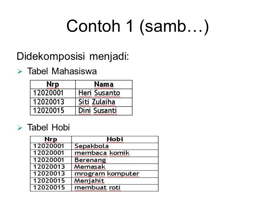 Contoh 1 (samb…) Didekomposisi menjadi:  Tabel Mahasiswa  Tabel Hobi