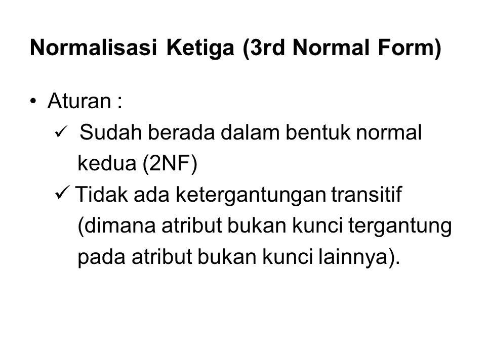 Normalisasi Ketiga (3rd Normal Form) •Aturan :  Sudah berada dalam bentuk normal kedua (2NF)  Tidak ada ketergantungan transitif (dimana atribut buk